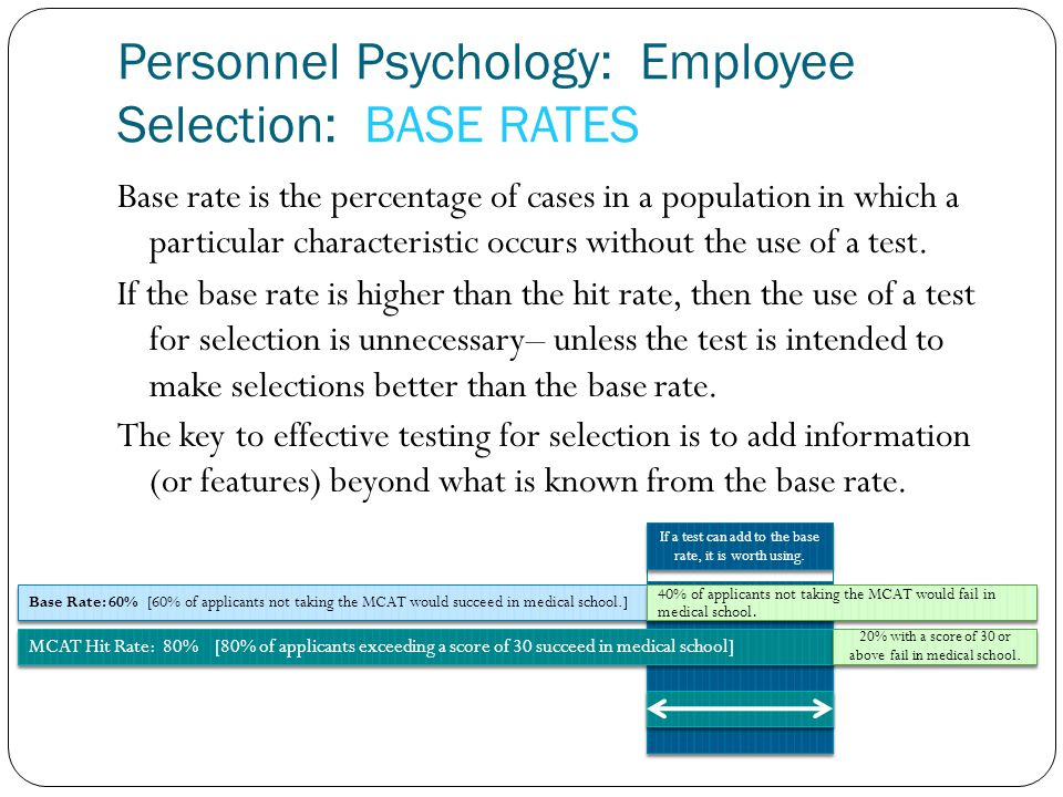 If a test can add to the base rate, it is worth using. Base rate is the percentage of cases in a population in which a particular characteristic occur