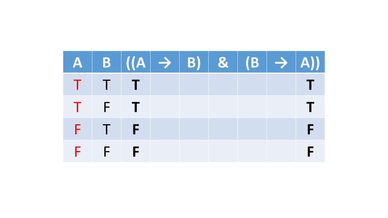 AB((AB)&(BA)) TTTT TFTT FTFF FFFF