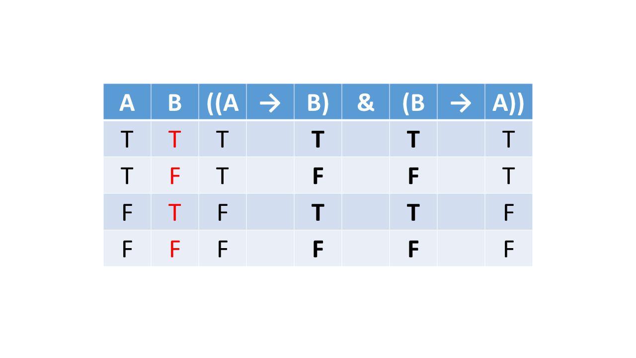 AB((AB)&(BA)) TTTTTT TFTFFT FTFTTF FFFFFF