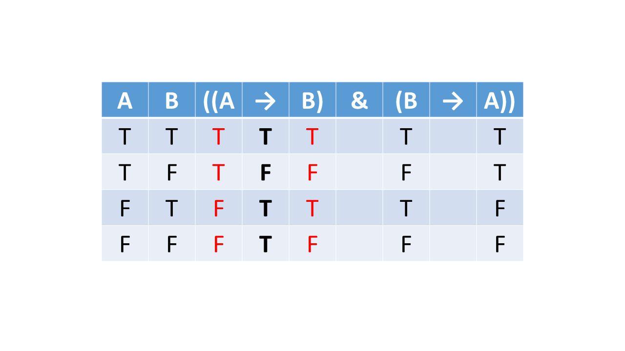 AB((AB)&(BA)) TTTTTTT TFTFFFT FTFTTTF FFFTFFF