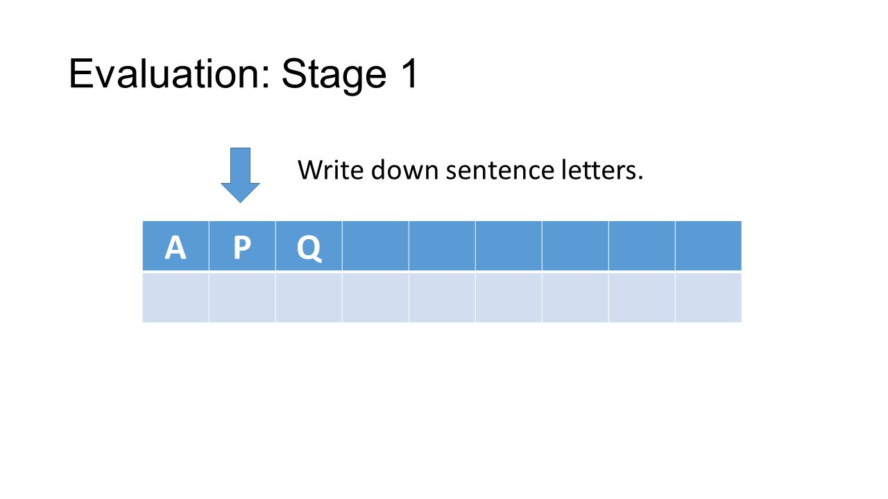 Evaluation: Stage 1 APQ Write down sentence letters.