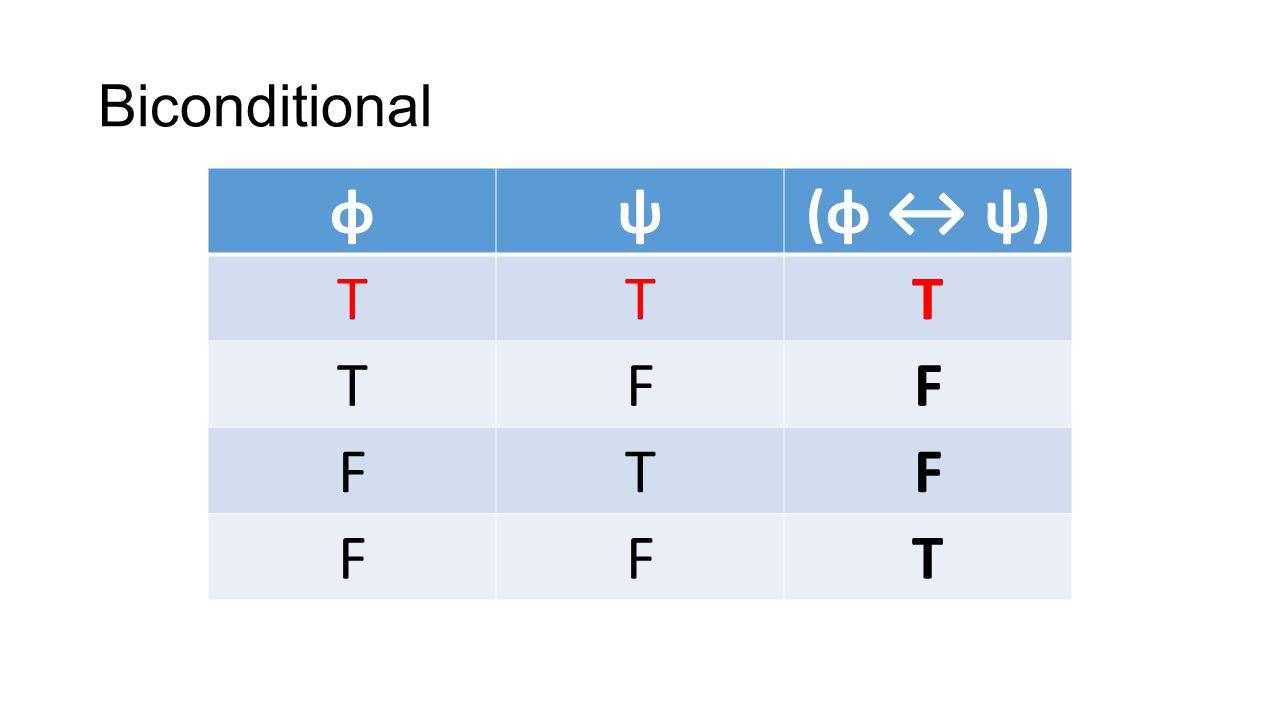 Biconditional φψ(φ ψ) TTT TFF FTF FFT