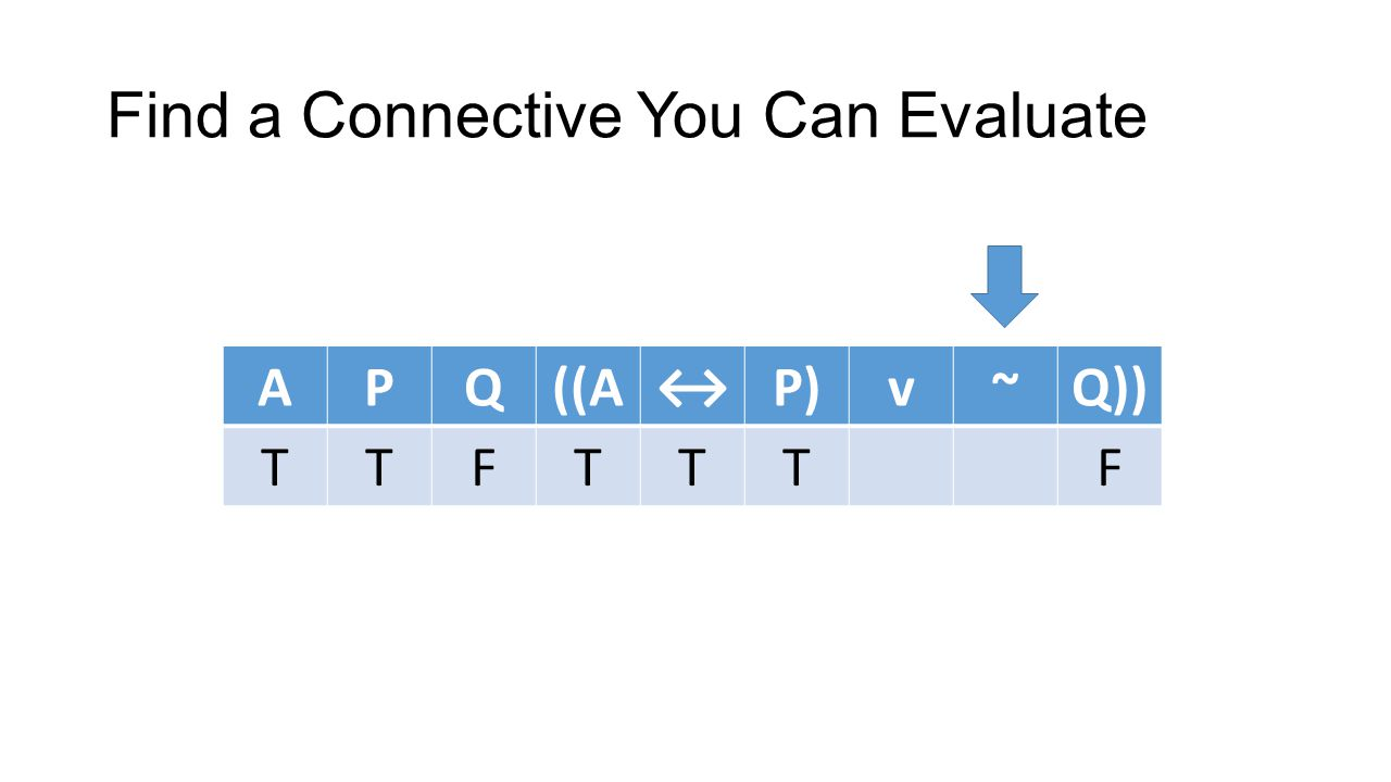 Find a Connective You Can Evaluate APQ((AP)v~Q)) TTFTTTF
