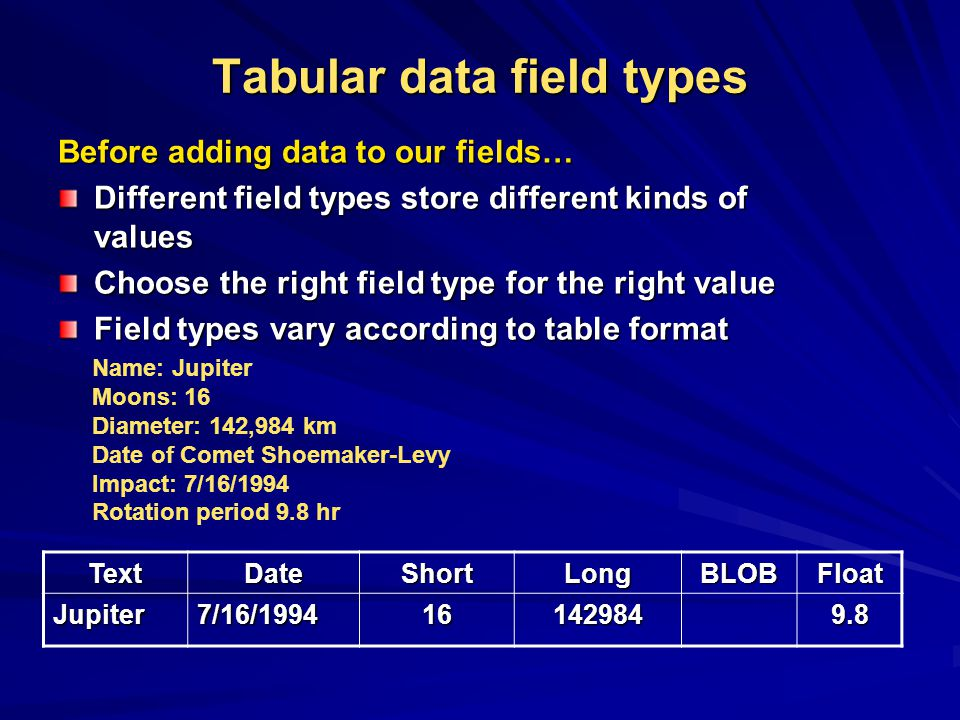 Tabular data field types Before adding data to our fields… Different field types store different kinds of values Choose the right field type for the right value Field types vary according to table format TextDateShortLongBLOBFloat Jupiter7/16/1994161429849.8 Name: Jupiter Moons: 16 Diameter: 142,984 km Date of Comet Shoemaker-Levy Impact: 7/16/1994 Rotation period 9.8 hr