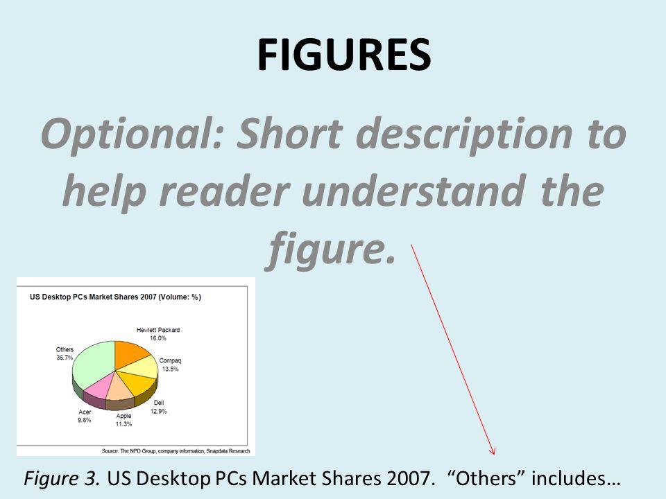 FIGURES Optional: Short description to help reader understand the figure. Figure 3. US Desktop PCs Market Shares 2007. Others includes…