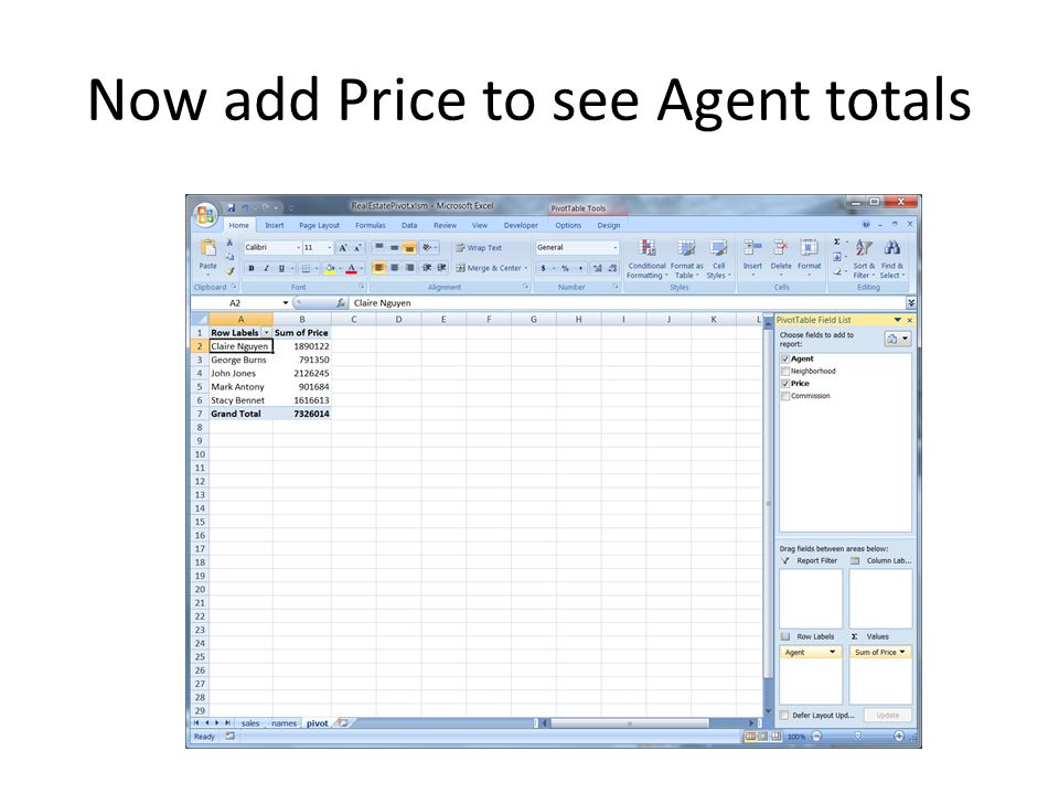 Now add Price to see Agent totals