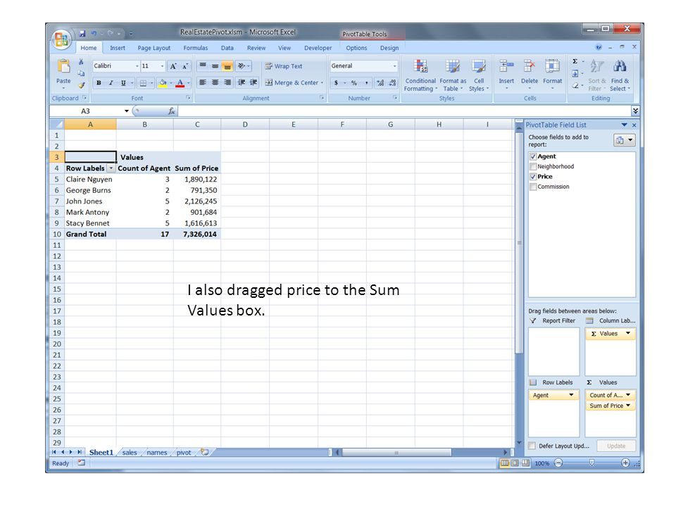 I also dragged price to the Sum Values box.
