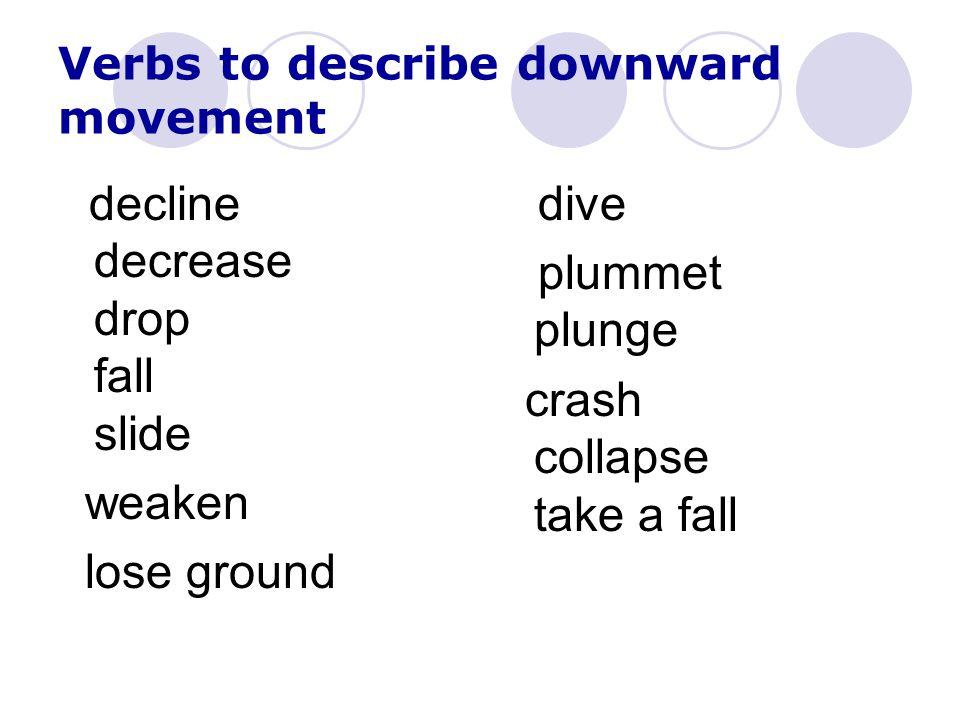 Verbs to describe downward movement decline decrease drop fall slide weaken lose ground dive plummet plunge crash collapse take a fall