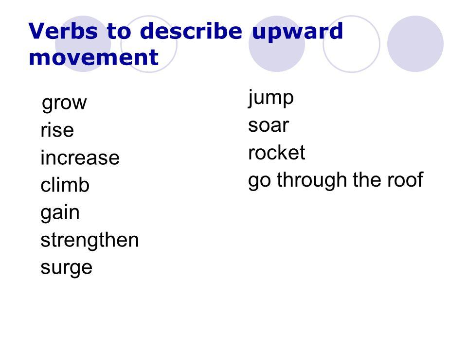 Verbs to describe upward movement grow rise increase climb gain strengthen surge jump soar rocket go through the roof
