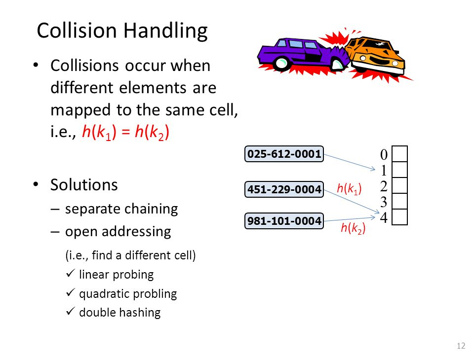 Collision Handling Collisions occur when different elements are mapped to the same cell, i.e., h(k 1 ) = h(k 2 ) Solutions – separate chaining – open addressing (i.e., find a different cell) linear probing quadratic probling double hashing 12 0 1 2 3 4 025-612-0001 451-229-0004 981-101-0004 h(k2)h(k2) h(k1)h(k1)