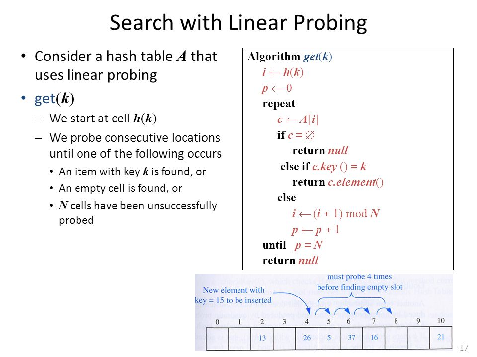 Search with Linear Probing Consider a hash table A that uses linear probing get (k) – We start at cell h(k) – We probe consecutive locations until one of the following occurs An item with key k is found, or An empty cell is found, or N cells have been unsuccessfully probed 17 Algorithm get(k) i h(k) p 0 repeat c A[i] if c return null else if c.key () k return c.element() else i (i 1) mod N p p 1 until p N return null