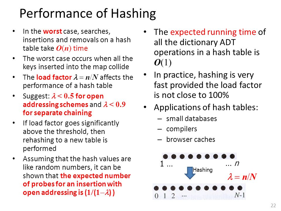 Performance of Hashing In the worst case, searches, insertions and removals on a hash table take O(n) time The worst case occurs when all the keys inserted into the map collide The load factor n N affects the performance of a hash table Suggest: < 0.5 for open addressing schemes and < 0.9 for separate chaining If load factor goes significantly above the threshold, then rehashing to a new table is performed Assuming that the hash values are like random numbers, it can be shown that the expected number of probes for an insertion with open addressing is ( 1 ( 1 ) ) The expected running time of all the dictionary ADT operations in a hash table is O(1) In practice, hashing is very fast provided the load factor is not close to 100% Applications of hash tables: – small databases – compilers – browser caches 22 1 … … n n N Hashing