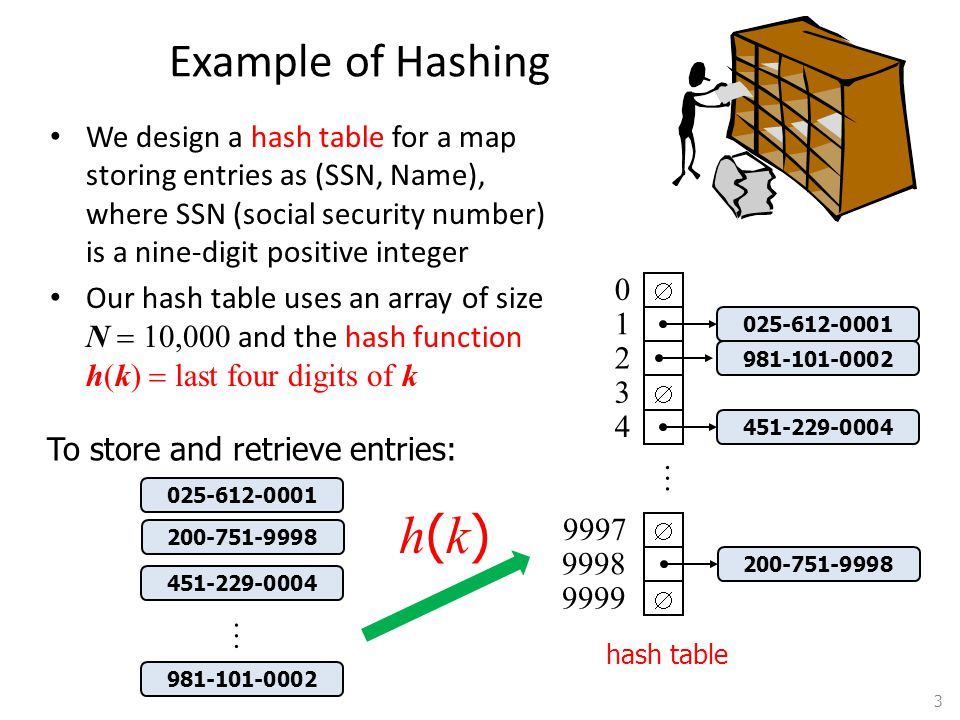 Example of Hashing We design a hash table for a map storing entries as (SSN, Name), where SSN (social security number) is a nine-digit positive integer Our hash table uses an array of size N 10,000 and the hash function h(k) last four digits of k 3 0 1 2 3 4 9997 9998 9999 … 451-229-0004 981-101-0002 200-751-9998 025-612-0001 451-229-0004 981-101-0002 200-751-9998 025-612-0001 … To store and retrieve entries: h(k)h(k) hash table