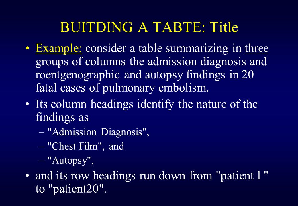 category term For example, in Table 1, infants in the title corresponds with infant in the first column heading, and clinical characteristics is a category term for the remaining column headings (sex, birth weight, gestational age, age at study, postconceptual age, diagnosis).Table 1