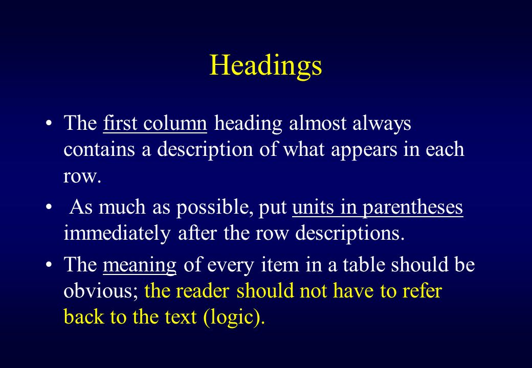 Headings Each type of information should have its own vertical column, and each column should have its own heading.