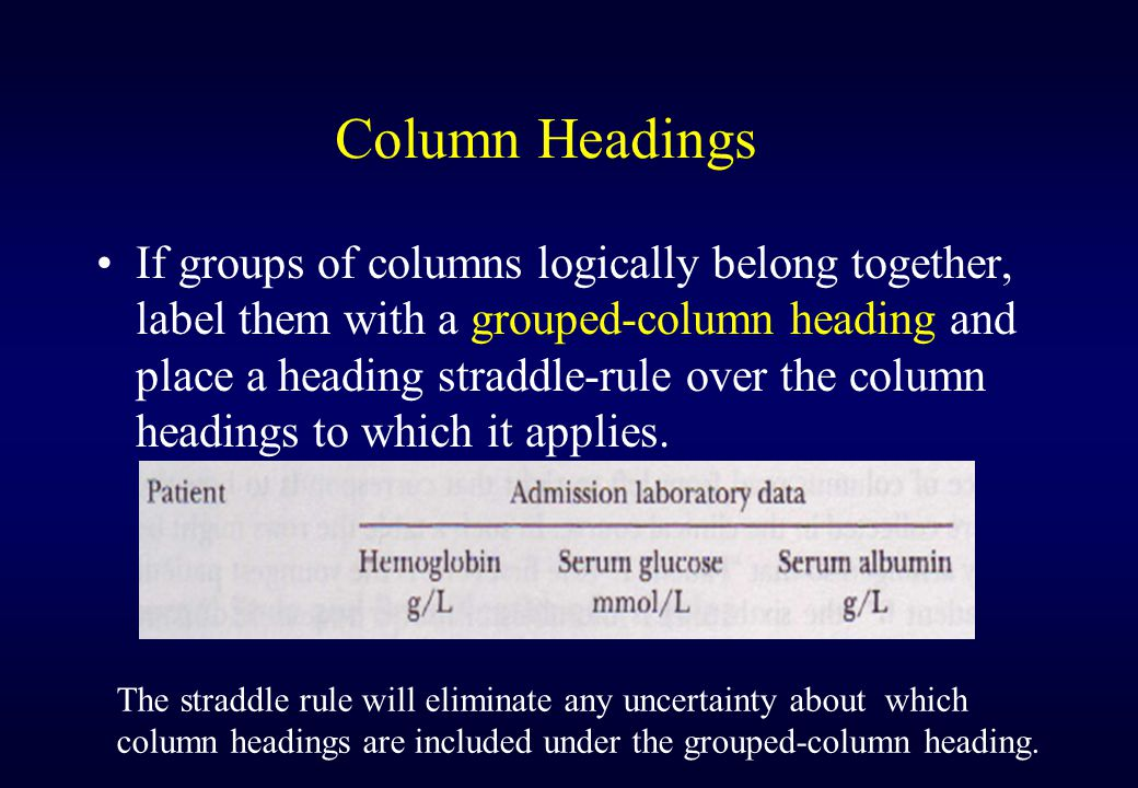 Column Headings Rather than forcing the reader to take note of a second kind of unit in a single column, restructure the table to accommodate the second kind of unit and its accompanying data in another column.