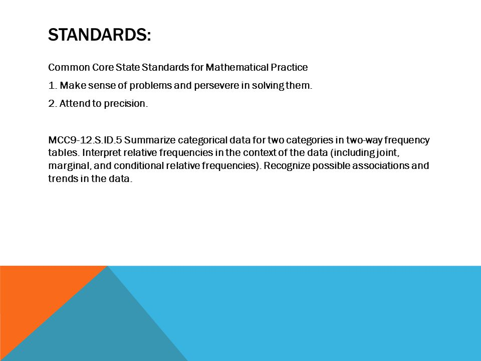 STANDARDS: Common Core State Standards for Mathematical Practice 1. Make sense of problems and persevere in solving them. 2. Attend to precision. MCC9