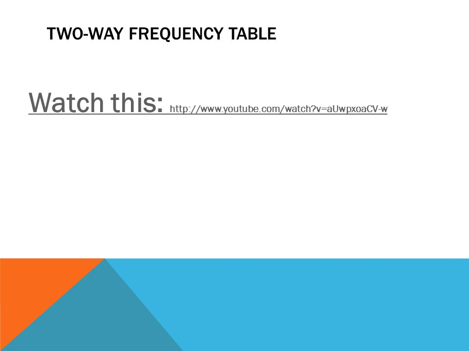 TWO-WAY FREQUENCY TABLE Watch this: http://www.youtube.com/watch?v=aUwpxoaCV-w