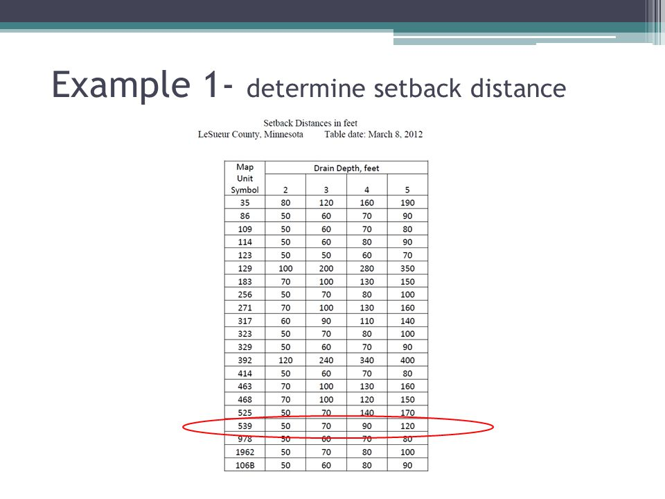 Example 1- determine setback distance