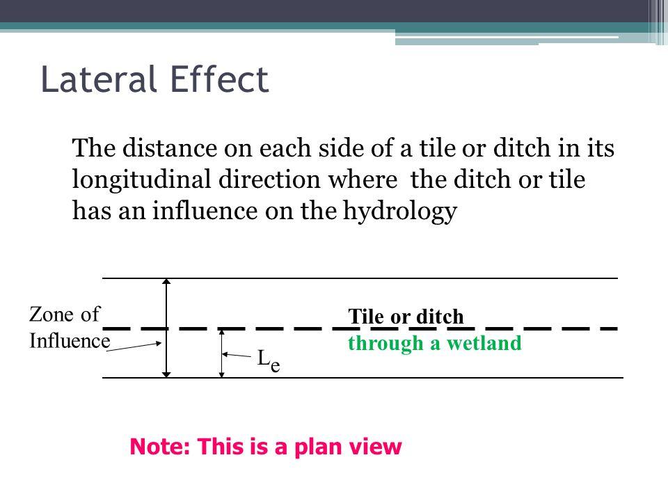 Example 2 - delineate setback corridor