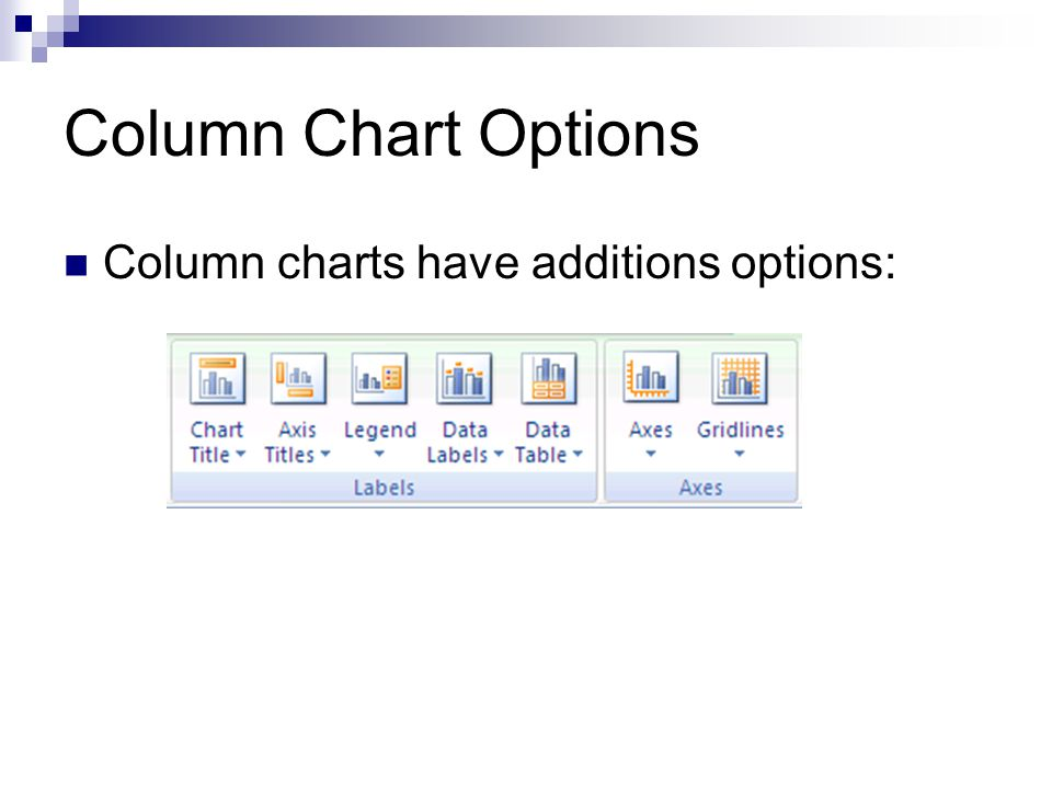 Pie Chart Options Titles The only title you can add to a pie chart is a title for the Chart.