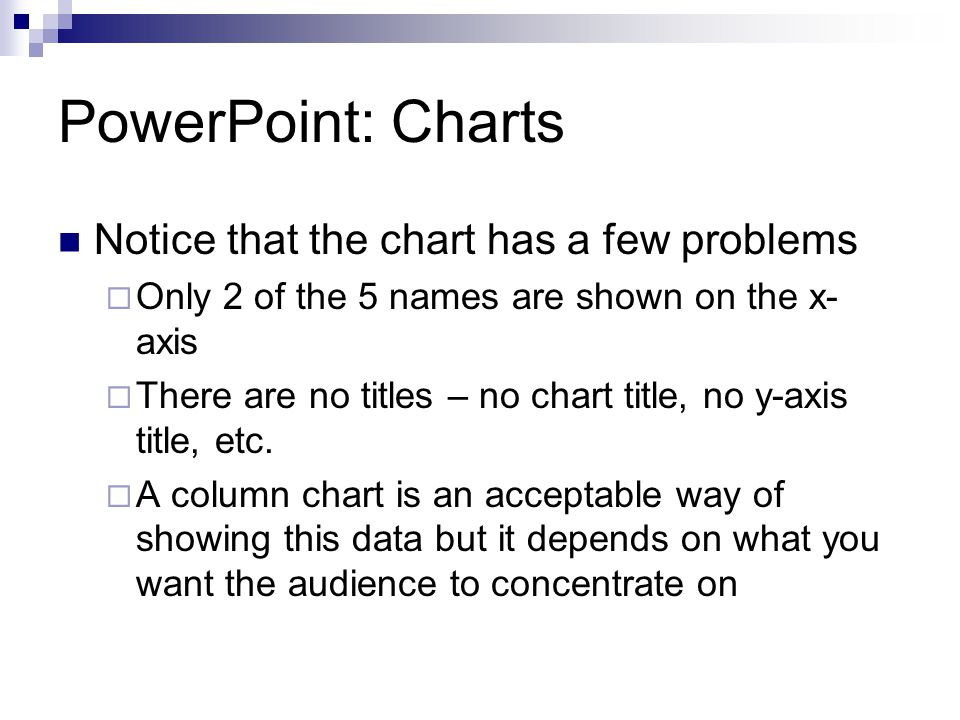 Column Chart Options Chart Title Add a Chart Title Axis Titles Add titles to the X and Y axes Legend Turn the legend on and off and control its placement Data labels Adds labels to the pieces of the columns Data table Show the data underneath the chart