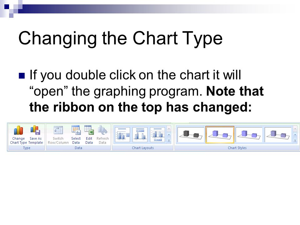 Column Chart Options Adding titles to chart helps make it more understandable