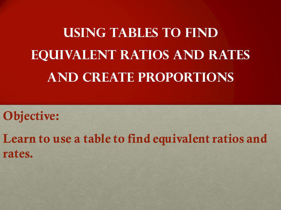 Using Tables to find equivalent Ratios and rates and create proportions Objective: Learn to use a table to find equivalent ratios and rates.
