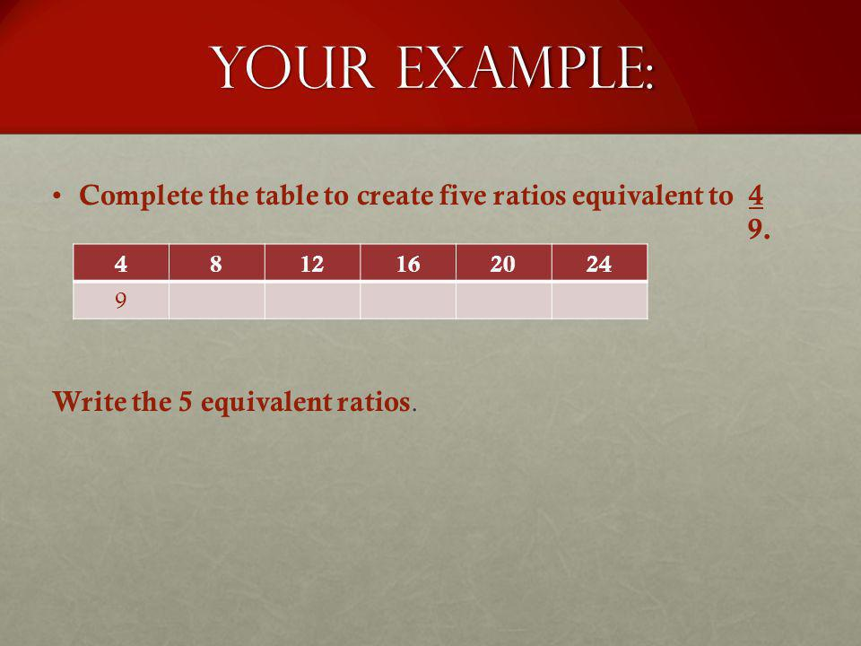 Your example: Complete the table to create five ratios equivalent to 4 9.. Write the 5 equivalent ratios. 4812162024 9