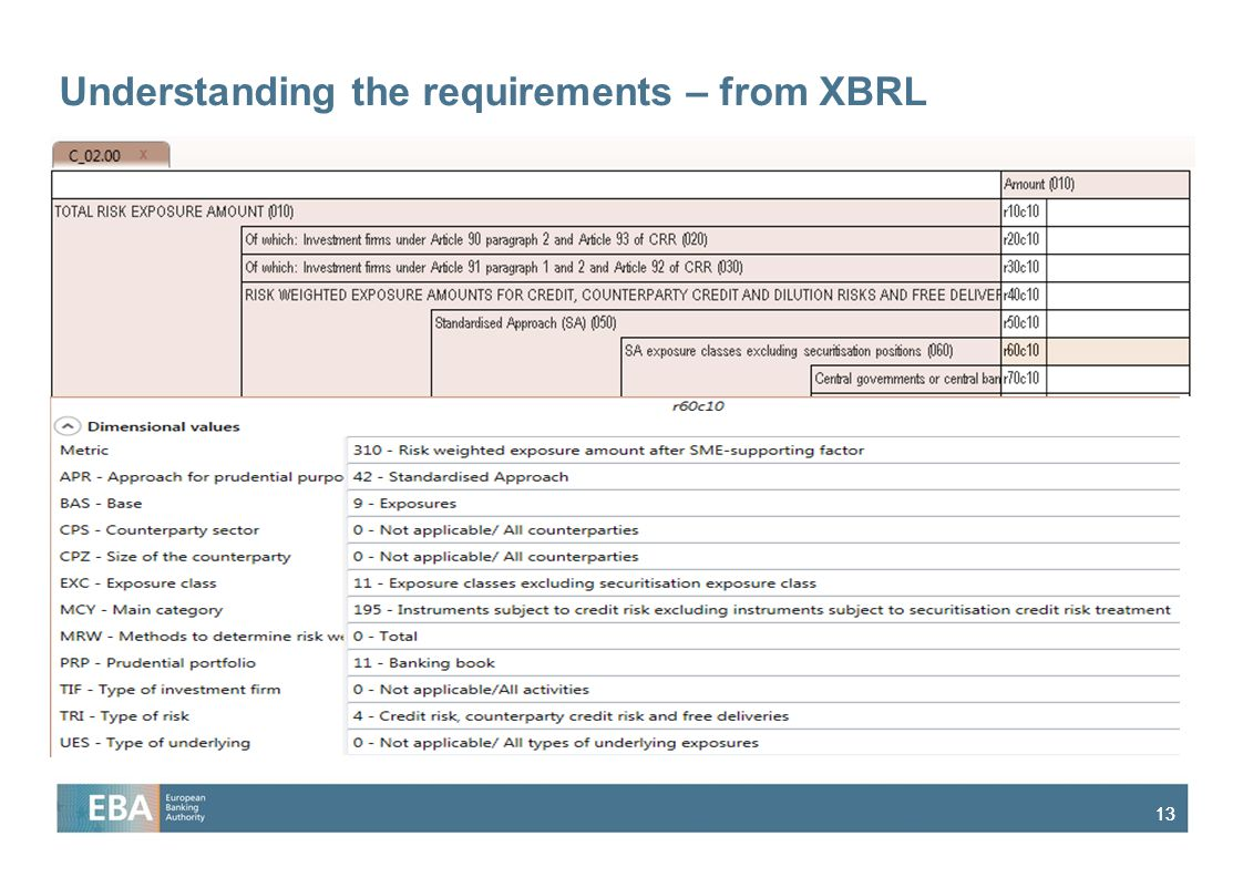 13 Understanding the requirements – from XBRL