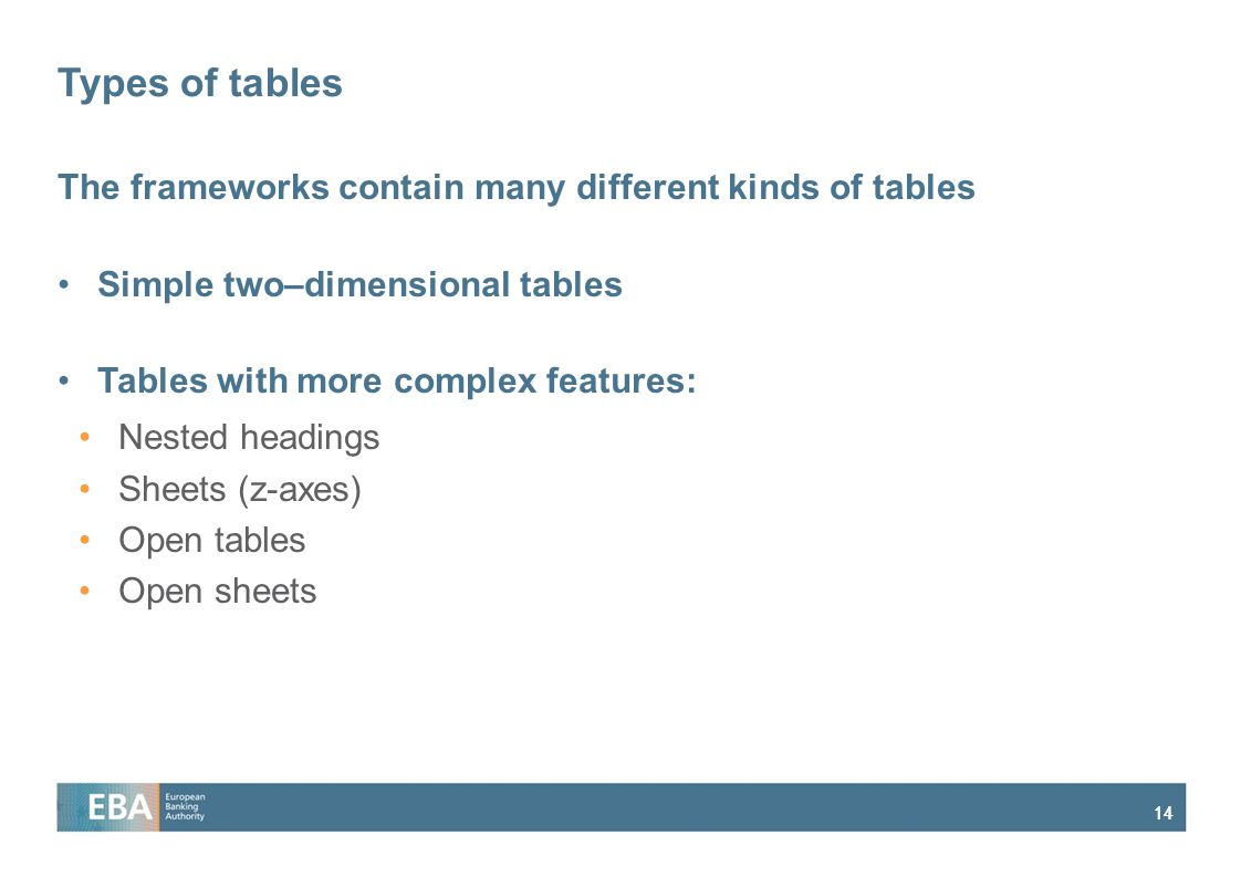 14 Types of tables The frameworks contain many different kinds of tables Simple two–dimensional tables Tables with more complex features: Nested headings Sheets (z-axes) Open tables Open sheets
