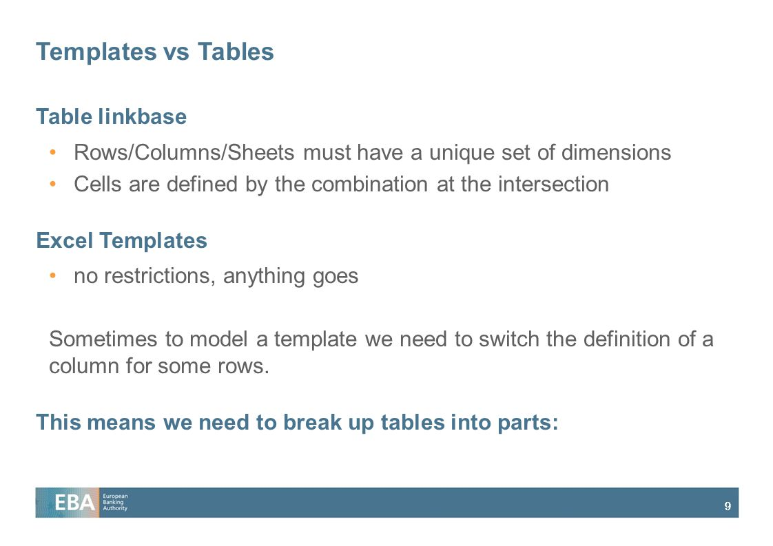 99 Templates vs Tables Table linkbase Rows/Columns/Sheets must have a unique set of dimensions Cells are defined by the combination at the intersection Excel Templates no restrictions, anything goes Sometimes to model a template we need to switch the definition of a column for some rows.