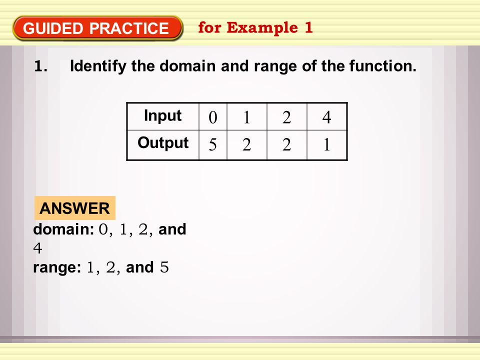 GUIDED PRACTICE for Example 1 1. Identify the domain and range of the function.