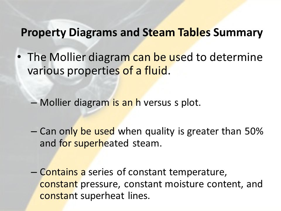 Property Diagrams and Steam Tables Summary The Mollier diagram can be used to determine various properties of a fluid. – Mollier diagram is an h versu