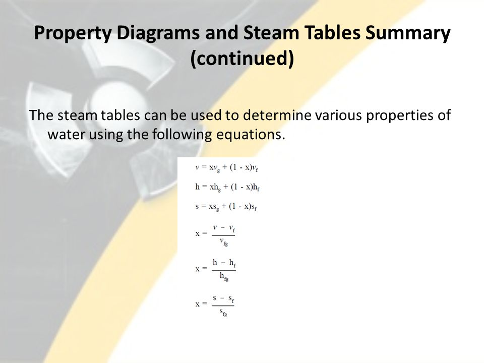 Property Diagrams and Steam Tables Summary (continued) The steam tables can be used to determine various properties of water using the following equat