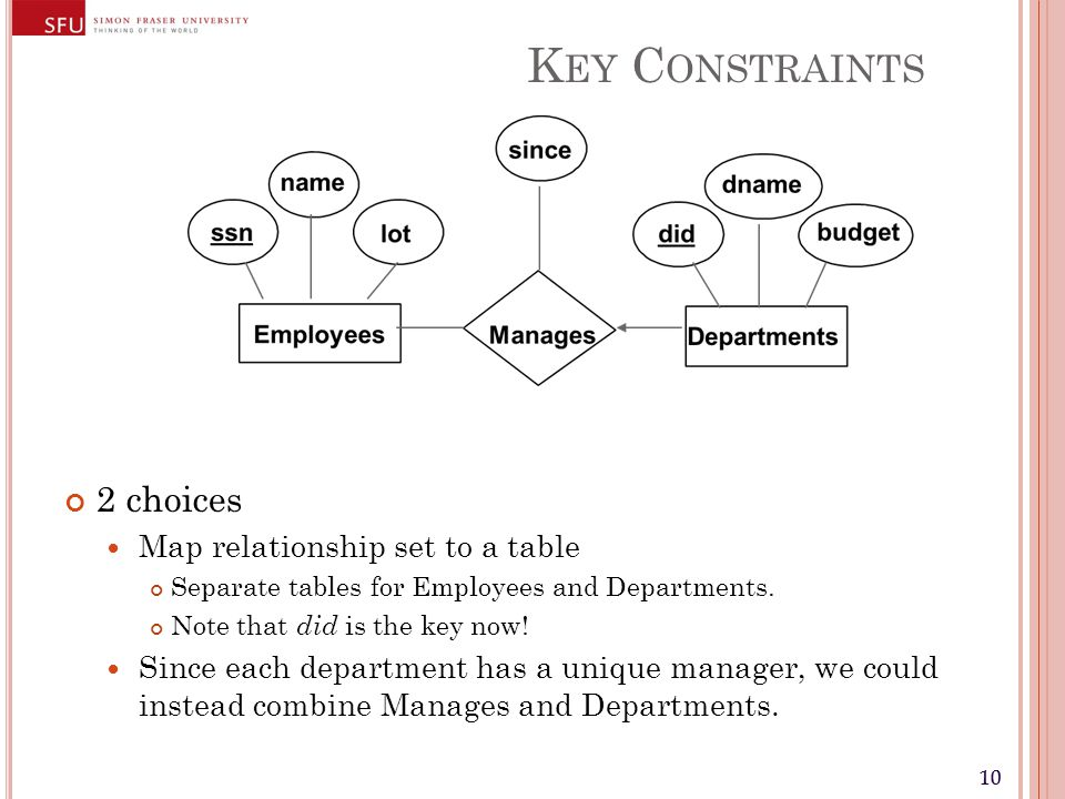 10 K EY C ONSTRAINTS 2 choices Map relationship set to a table Separate tables for Employees and Departments.
