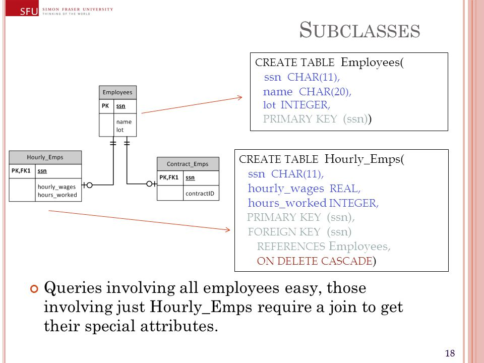 18 S UBCLASSES Queries involving all employees easy, those involving just Hourly_Emps require a join to get their special attributes.