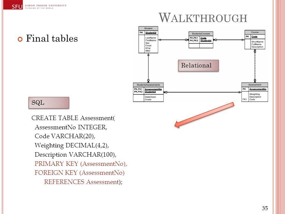 35 W ALKTHROUGH Final tables Relational SQL CREATE TABLE Assessment( AssessmentNo INTEGER, Code VARCHAR(20), Weighting DECIMAL(4,2), Description VARCH