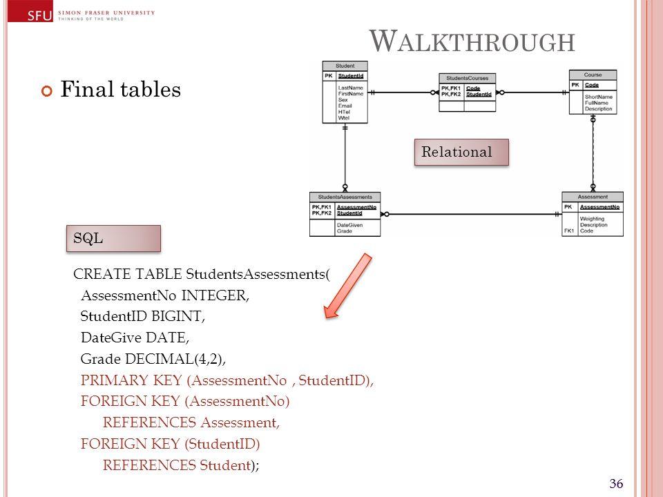 36 W ALKTHROUGH Final tables Relational SQL CREATE TABLE StudentsAssessments( AssessmentNo INTEGER, StudentID BIGINT, DateGive DATE, Grade DECIMAL(4,2
