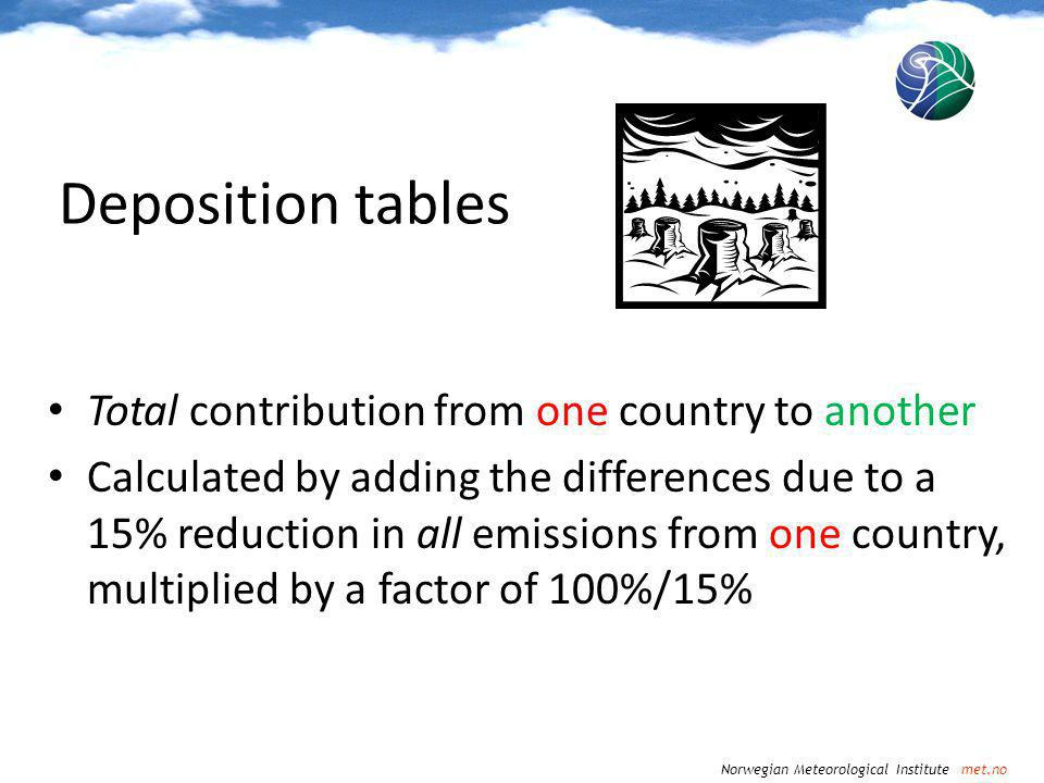Norwegian Meteorological Institute met.no Deposition tables Total contribution from one country to another Calculated by adding the differences due to a 15% reduction in all emissions from one country, multiplied by a factor of 100%/15%