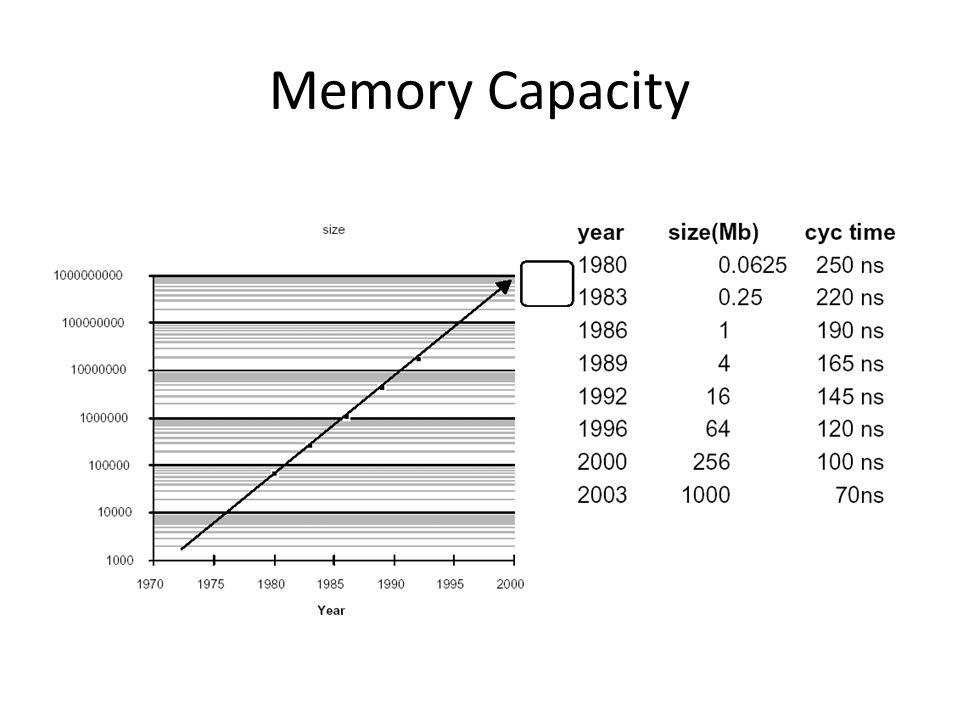 Summary: Monolithic vs.