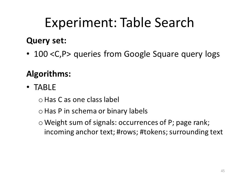 Experiment: Table Search Query set: 100 queries from Google Square query logs Algorithms: TABLE o Has C as one class label o Has P in schema or binary labels o Weight sum of signals: occurrences of P; page rank; incoming anchor text; #rows; #tokens; surrounding text 45
