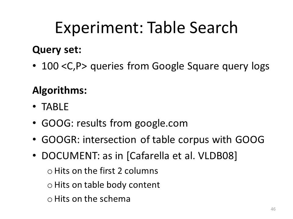 Experiment: Table Search Query set: 100 queries from Google Square query logs Algorithms: TABLE GOOG: results from google.com GOOGR: intersection of table corpus with GOOG DOCUMENT: as in [Cafarella et al.
