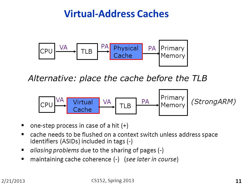 2/21/2013 CS152, Spring 2013 Virtual-Address Caches one-step process in case of a hit (+) cache needs to be flushed on a context switch unless address