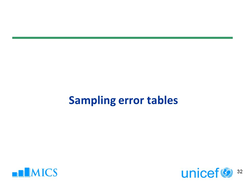 Sampling error tables 32
