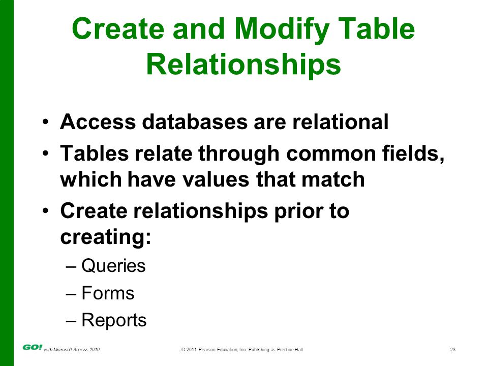 with Microsoft Access 2010 © 2011 Pearson Education, Inc. Publishing as Prentice Hall28 Create and Modify Table Relationships Access databases are rel