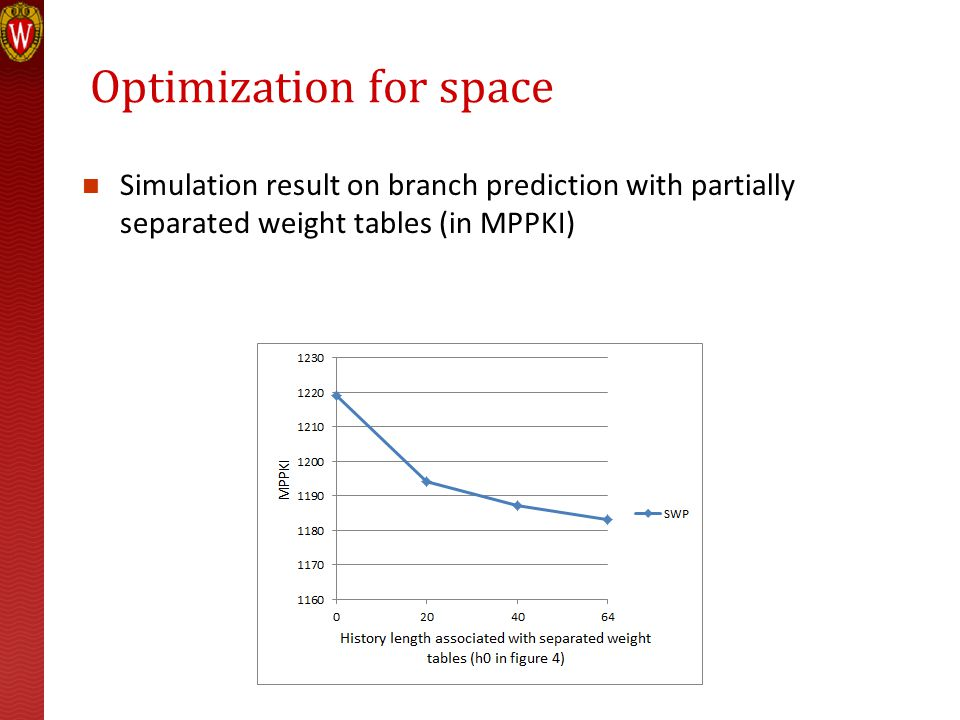 Optimization for space Simulation result on branch prediction with partially separated weight tables (in MPPKI)