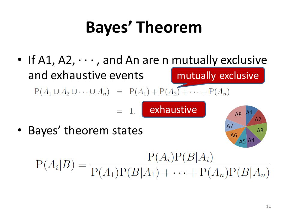 Bayes Theorem If A1, A2, · · ·, and An are n mutually exclusive and exhaustive events Bayes theorem states 11 exhaustive mutually exclusive