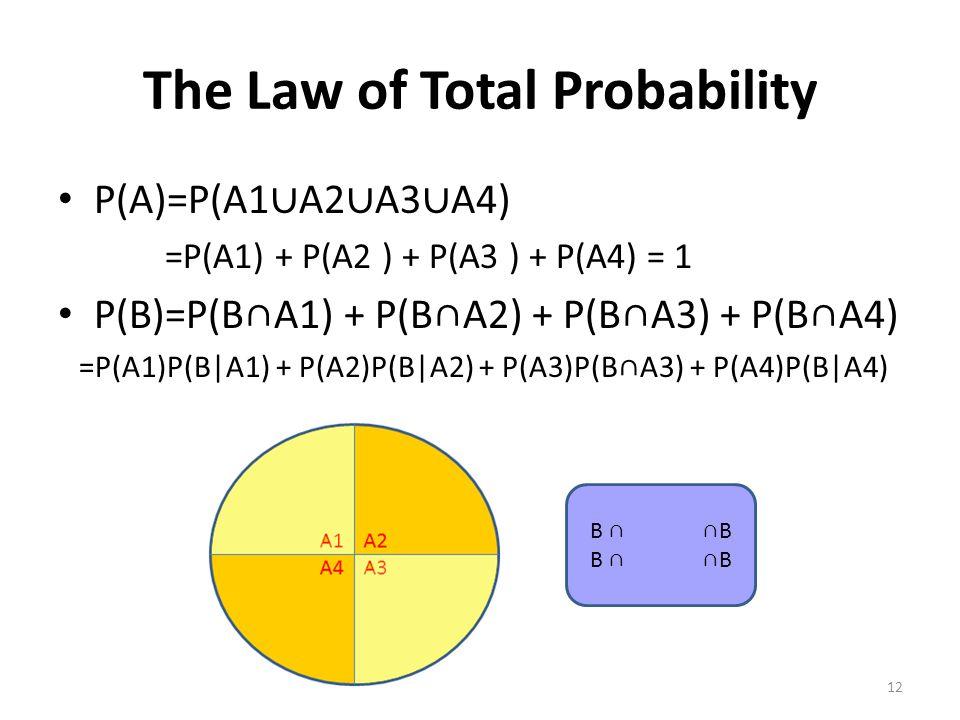 The Law of Total Probability P(A)=P(A1 A2 A3 A4) =P(A1) + P(A2 ) + P(A3 ) + P(A4) = 1 P(B)=P(BA1) + P(BA2) + P(BA3) + P(BA4) =P(A1)P(B A1) + P(A2)P(B 