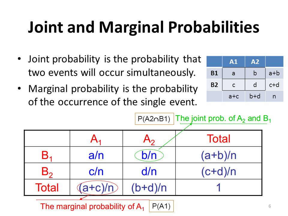 Joint and Marginal Probabilities Joint probability is the probability that two events will occur simultaneously. Marginal probability is the probabili
